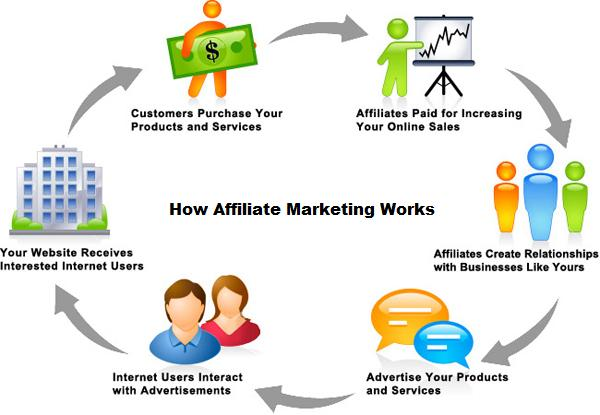 Affiliate-Marketing-Advice-That-Can-Actually-Work